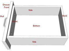 How to measure and build a drawer box. Very detailed instructions for even a beginner like me. DEK