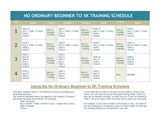 No-Ordinary-Beginner-to-5k-Training-Schedule in 4 weeks. Quicker plan to get back into running shape this summer.