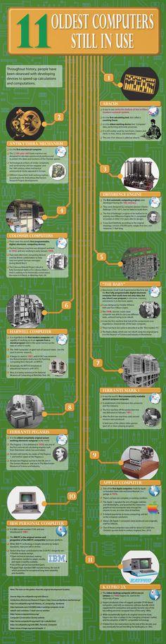 11 ordenadores antiguos todavía en uso #infografia