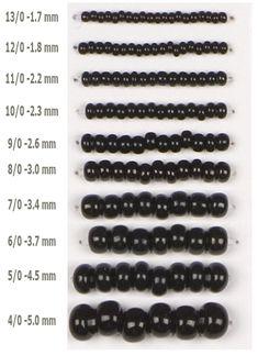 Divinoshop- Importadora de Pedrarias Tabelas de Tamanhos Miçanga Canutilho…