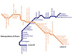 rome metro map with attractions | map of rome metros