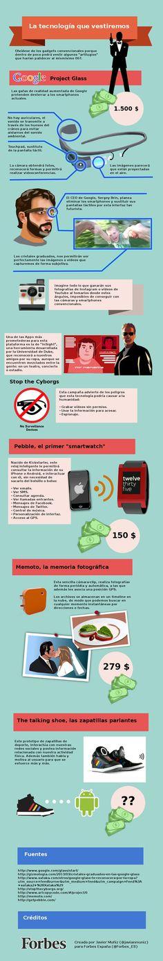 La tecnología que vestiremos en el futuro #infografia #infographic