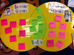 Venn Diagram Welcome to Room 36!