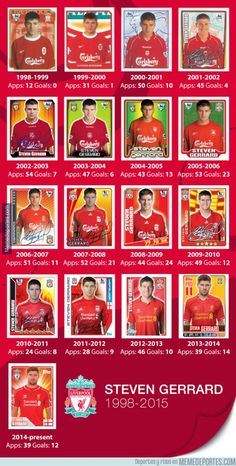 Steven Gerrard's Liverpool career in stickers – Daily Sports News & Live Stream Fotball Channel Liverpool Legends, Liverpool Players, Fc Liverpool, Liverpool Football Club, Best Football Team, Football Soccer, Football Pics, Soccer Teams, Football Stuff