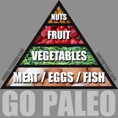 Paleo | Visual.ly | http://visual.ly/paleo  #paleo #paleodiet #paleolifestyle #paleorecipes #paleorecipe