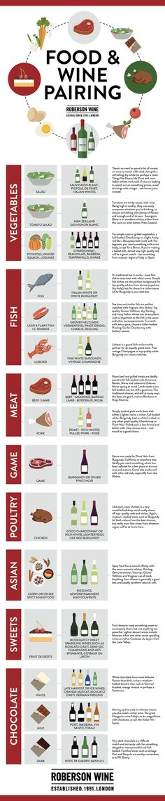 Not sure what to put on the menu at your wine tasting party? This cheat sheet is your solution. Get Wine. Premium Wines delivered to your door. Get my FREE Mini Course on pairing wine and food. Wine Tasting Party, Wine Parties, Wein Poster, Mets Vins, Wine Guide, Cheese Party, Wine Cheese, In Vino Veritas, Wine And Beer