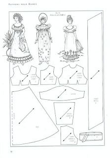 To the music of the rain: Instead of the promised doll - for now, Dresses for dolls with patterns ...