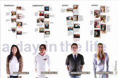Instead of grade level - programs Student Life Yearbook, Yearbook Mods, Teaching Yearbook, Yearbook Class, Yearbook Pages, Yearbook Spreads, Yearbook Covers, Yearbook Layouts, Yearbook Design