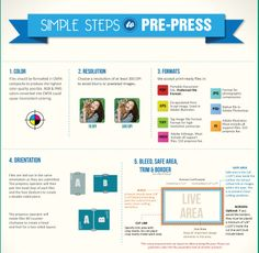 Simple Steps to Pre-Press