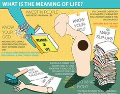 """Check out new work on my @Behance portfolio: """"what is the meaning of life // Infographics"""" http://be.net/gallery/32623665/what-is-the-meaning-of-life-Infographics"""
