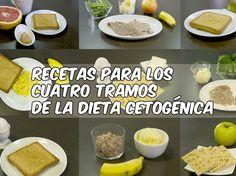 En internet podemos encontrar diversos menús de dietas cetogénicas las cuales varían muy poco de unas a otras, cada una de ellas concuerdan casi en los mismos alimentos que se pueden consumir en cada tramo variando solo en el tiempo… Leer más