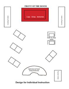 pictures of special education resource room | Seating Plan for a Resource Room or Self Contained Classroom
