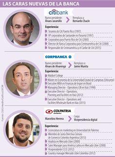 Citi, CorpBanca y Colpatria presentan nuevos directivos al inicio de este año