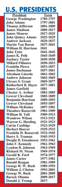 Presidents Study | States & Capitals/Presidents Bookmark | Additional photo (inside page)