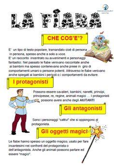 Avoid 3 Negative Approaches to Learning Italian Italian Grammar, Italian Language, Primary School, Elementary Schools, How To Speak Italian, Italian Lessons, Fable, Learning Italian, Teaching Reading
