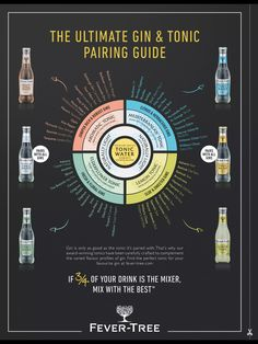 The Ultimate Gin & Tonic Pairing Guide Gin & Tonic Cocktails, Tonic Water, Gin And Tonic, Cocktail Drinks, Party Drinks, Gin Recipes, Drinks Alcohol Recipes, Yummy Drinks, Alcoholic Drinks Gin