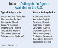 USPharmacist.com > Antipsychotic Use for Behavioral and Psychological Symptoms of Dementia
