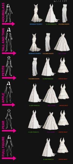 Flattering Wedding Dress Cuts for Every Body Shape   Bridal Shapewear