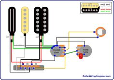 the guitar wiring blog diagrams and tips gretsch style guitar rh pinterest com