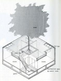 San'ichiro Minami. Japan Architect 53 Feb 1978: 46