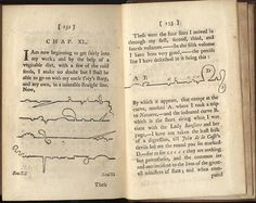 The Life and Opinions of Tristram Shandy, Gentleman (1759-1767), by Laurence Sterne — uncopy