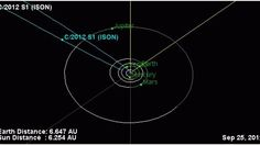 Approaching Comet ISON May Outshine Moon