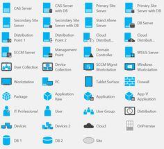 SCCM 2012 R2 Modern Style Visio Stencils im TechNet - http://www.hanrath.de/sccm-2012-r2-visio-stencils-technet-modern/
