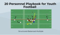 Youth Football Drills, Football Defense, Bear Crawl, Power Out, Defensive Back, School Levels, Double Team, Lineman, Learn To Love