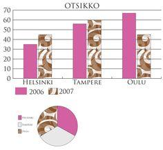 Chart Work @ http://niinascoverdesign.weebly.com/cover-art.html