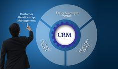 Tips on how to Choose and Implement the right CRM for your Business