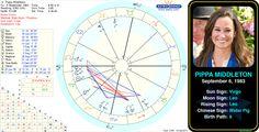 Pippa Middleton's birth chart.  #astrology #horoscope #zodiac #birthchart #natalchart #pippamiddleton http://www.astrologynewsworld.com/index.php/galleries/celeb-gallery/item/pippa-middleton