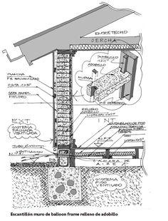 Galería de Sistemas Constructivos Básicos / Barros & Sarabia - 24