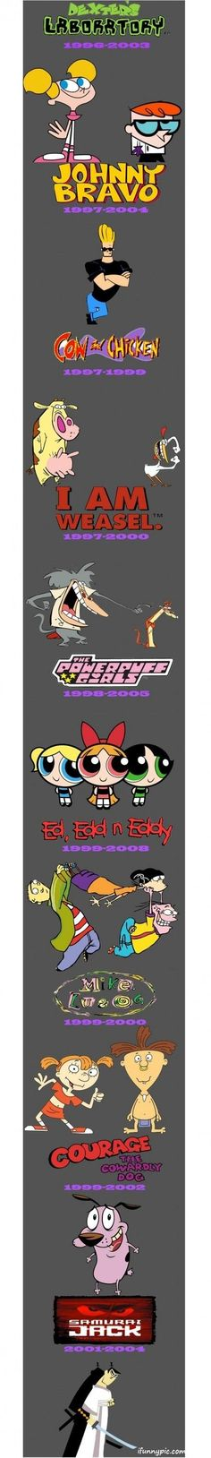 best shows of my childhood