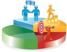 5 benefits of performance management