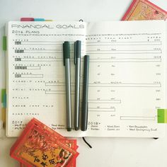 Bullet Journal® Pages - Financial Goals by Ursala of @honeyrozes