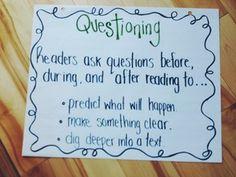 questioning mini poster