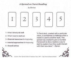 A spread on Tarot reading