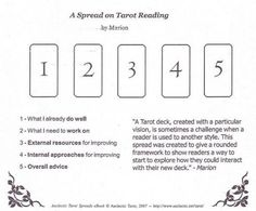 A spread on Tarot reading