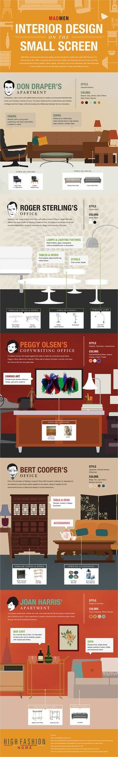 Mad Men Interior Design Infographic