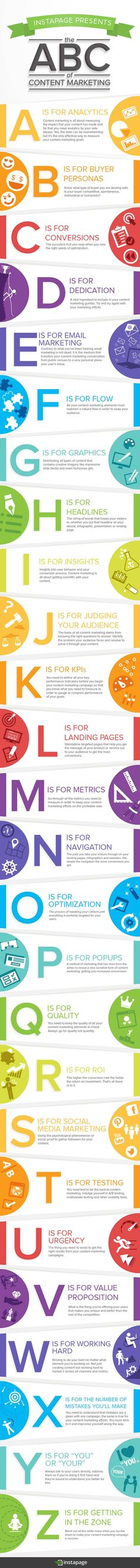 The folks at Instapage have published an infographic to help you understand the basics content marketing. [infographic]