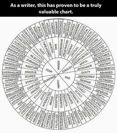 Synonyms for commonly used feeling words. Make your writing come ALIVE!!