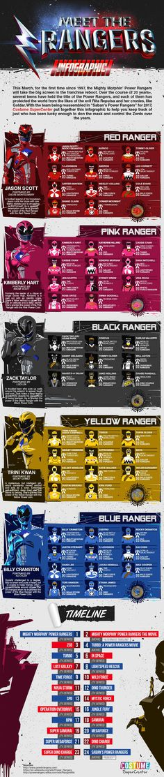 The Power Rangers are back! The Power Rangers take the big screen for a major motion picture for the first time since 1997 in Saban's Power Rangers.