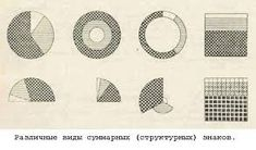 Image result for cartography symbols