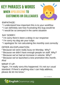 How to apologize to clients or colleagues English Vocabulary Words, Learn English Words, English Phrases, Email Writing, Business Writing, English Tips, English Lessons, Writing Words, Writing Tips
