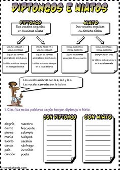 How To Learn Spanish Fast Tips Printing Education For Kids Printer Referral: 5102684783 Spanish Grammar, Spanish Language Learning, Spanish Teacher, Spanish Classroom, Spanish Pronunciation, Language Arts, Spanish Teaching Resources, Spanish Lessons, Learn Spanish