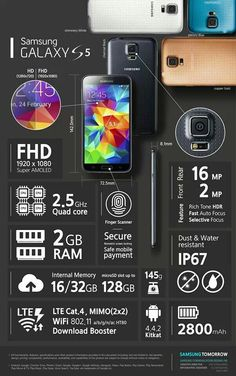 Samsung Galaxy S5 Launched on 24 Feb 2014.