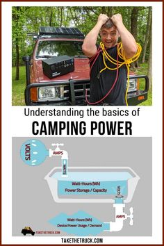 Trying to understand all there is about camping power and camping power supply for your truck bed camper, van, car, or other camper can become overwhelming fast! This post breaks common electrical terms down - amps, watts, amp hours, watt hours, volts, AC and DC power - and defines them all in a simple way with a really great analogy. #takethetruck #campingpower #camping #truckcamping