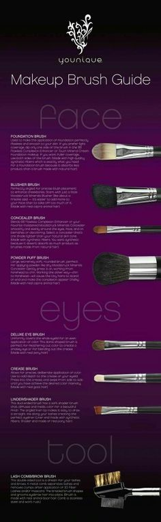Younique has the best brushes Ever wonder what each brush is for? Find out here.