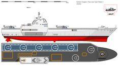 Polar class Type B Batch 1 is built up as LHC, while Batch 2 is built up as LPD