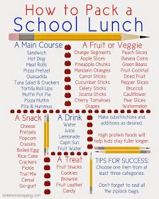 Great Ideas 20 DIY Back To School Projects & Printables! Great Ideas 20 DIY Back To School Projects & Printables! The post Great Ideas 20 DIY Back To School Projects & Printables! appeared first on School Ideas. Kids Lunch For School, Diy Back To School, School Days, Middle School, Packed Lunch Ideas For Kids, Kids Lunchbox Ideas, Preschool Lunch Ideas, School 2017, Back To School Supplies